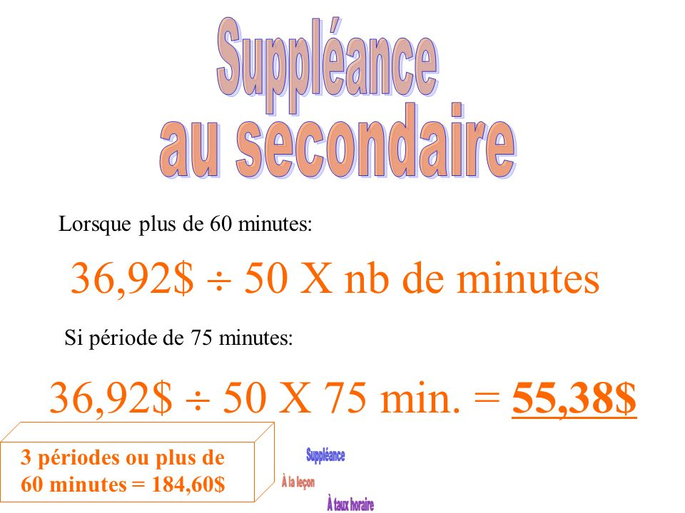 Lorsque plus de 60 minutes: 36,92$ 50 X nb de minutes Si période de 75 minutes: 36,92$ 50 X 75 min. = 55,38$ 3 périodes ou plus de 60 minutes = 184,60