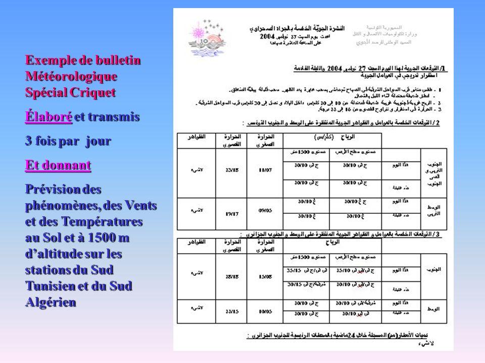 Exemple de bulletin Météorologique Spécial Criquet Élaboré et transmis 3 fois par jour Et donnant Prévision des phénomènes, des Vents et des Températu