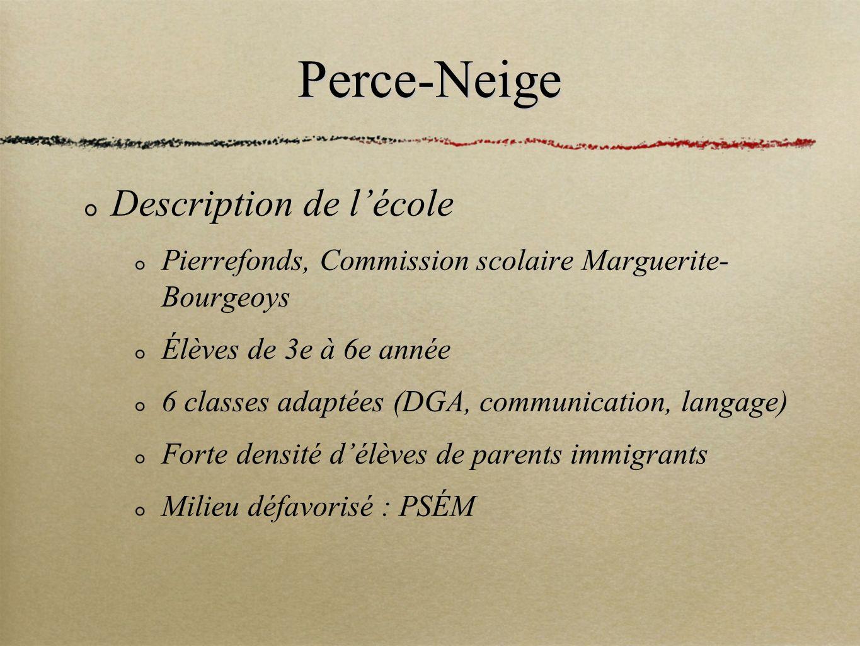 Projet éducatif Goût dapprendre Goût de lire Défis personnels Maîtrise de la langue française Réussite en lecture Développement du vocabulaire