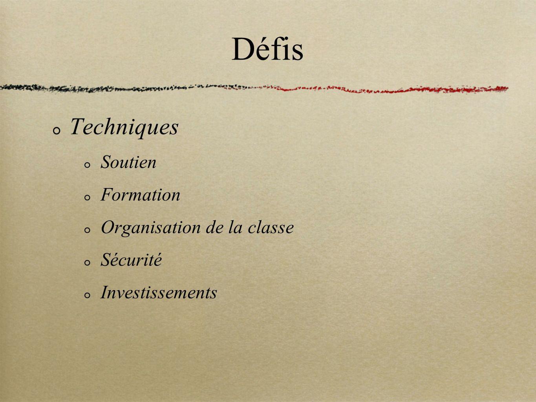 Défis Techniques Soutien Formation Organisation de la classe Sécurité Investissements
