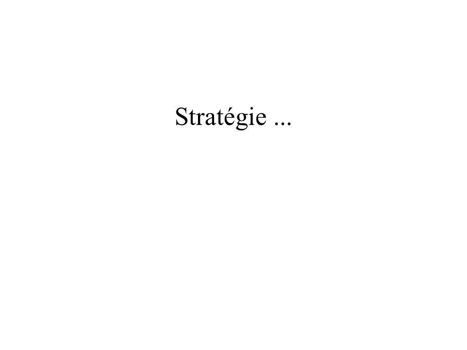 Stratégie...