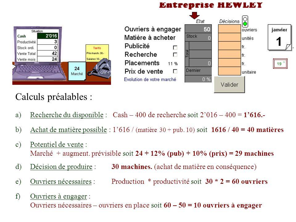 a)Recherche du disponible : Cash – 400 de recherche soit 2016 – 400 = 1616.- Calculs préalables : b)Achat de matière possible : 1616 / (matière 30 + p
