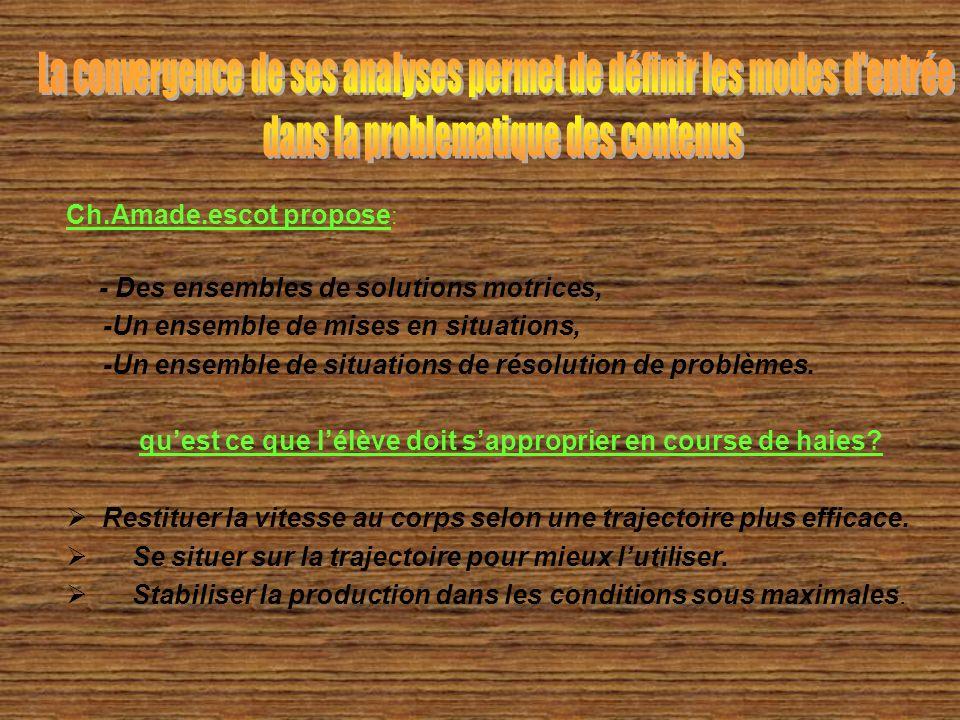 Ch.Amade.escot propose : - Des ensembles de solutions motrices, -Un ensemble de mises en situations, -Un ensemble de situations de résolution de problèmes.