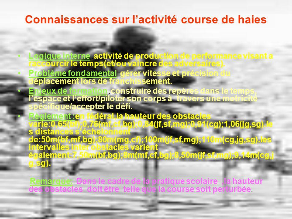 Connaissances sur lactivité course de haies Logique interne : activité de production de performance visant a raccourcir le temps(et/ou vaincre des adversaires).
