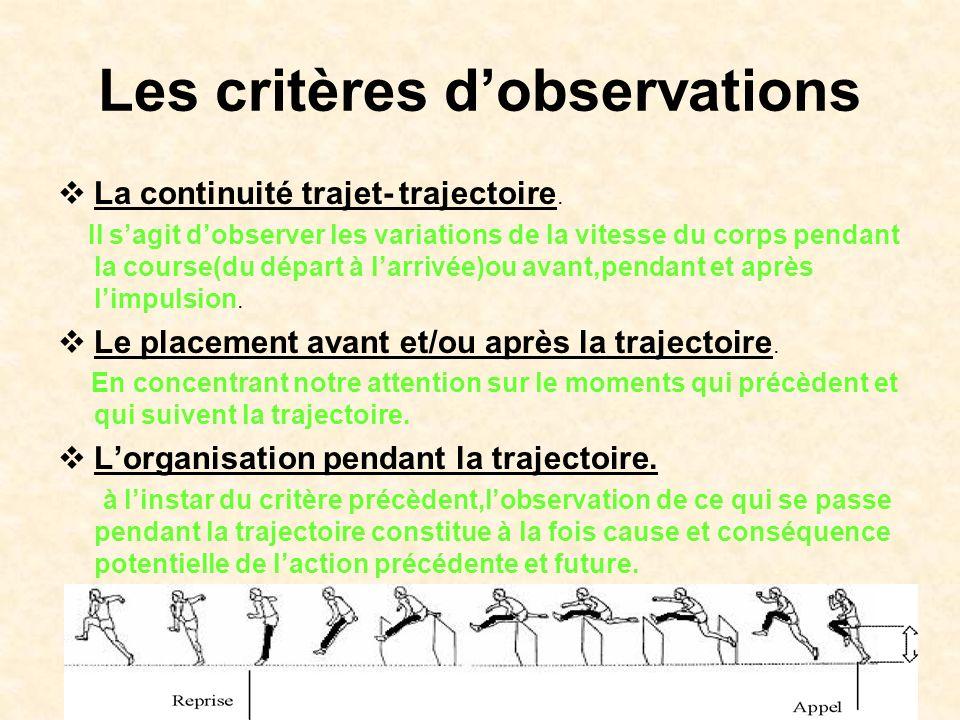 Les critères dobservations La continuité trajet- trajectoire.