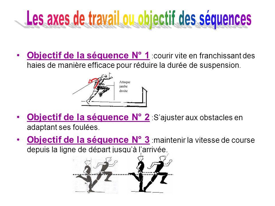 Objectif de la séquence N° 1 : courir vite en franchissant des haies de manière efficace pour réduire la durée de suspension.