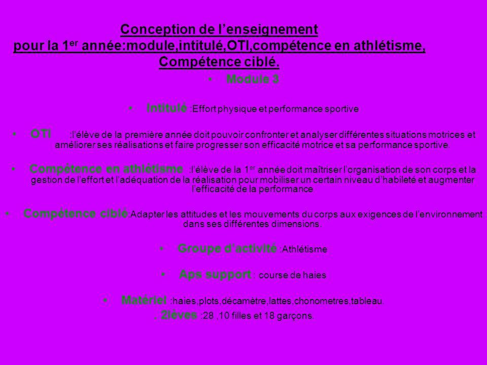 Conception de lenseignement pour la 1 er année:module,intitulé,OTI,compétence en athlétisme, Compétence ciblé.