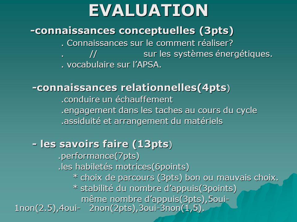 EVALUATION -connaissances conceptuelles (3pts) -connaissances conceptuelles (3pts).