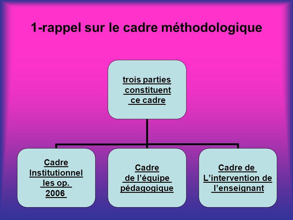 1-rappel sur le cadre méthodologique trois parties constituent ce cadre Cadre Institutionnel les op.