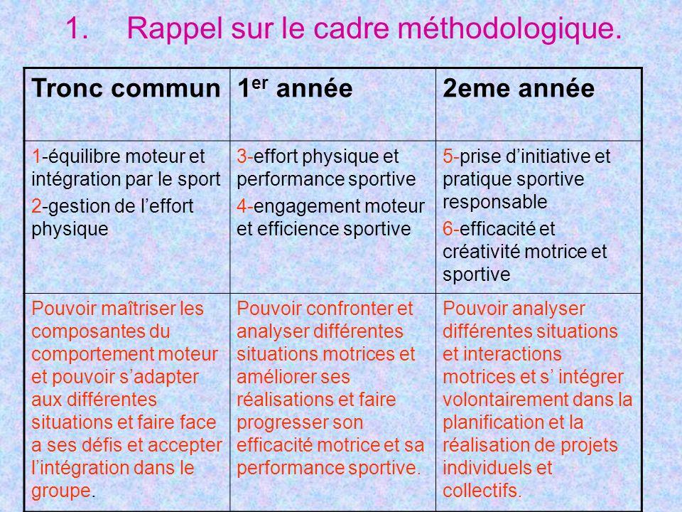 1.Rappel sur le cadre méthodologique.