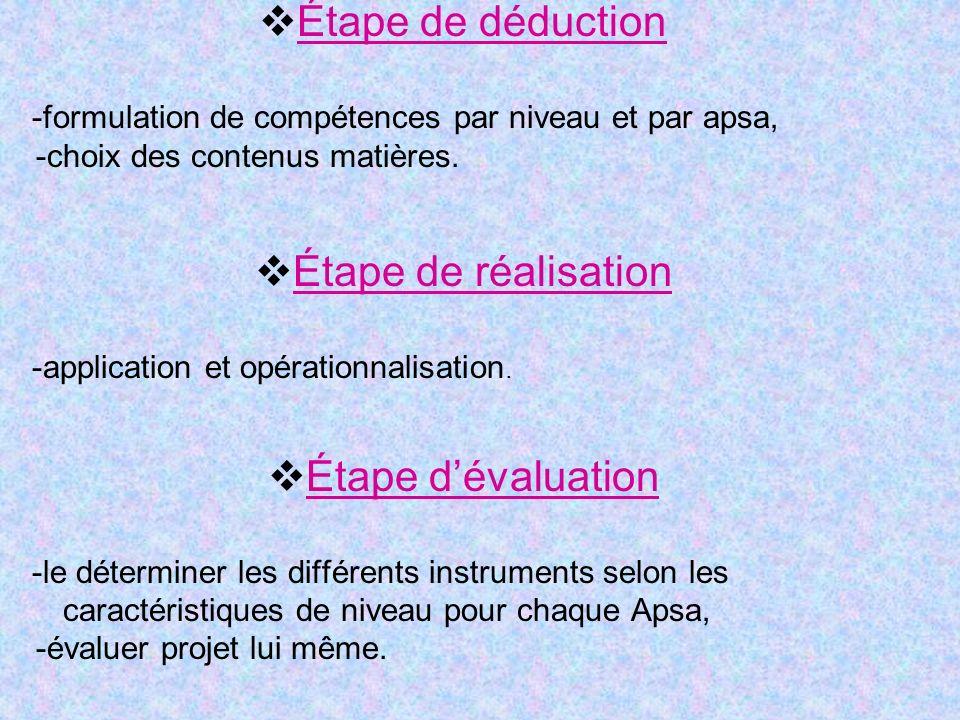Étape de déduction -formulation de compétences par niveau et par apsa, -choix des contenus matières.