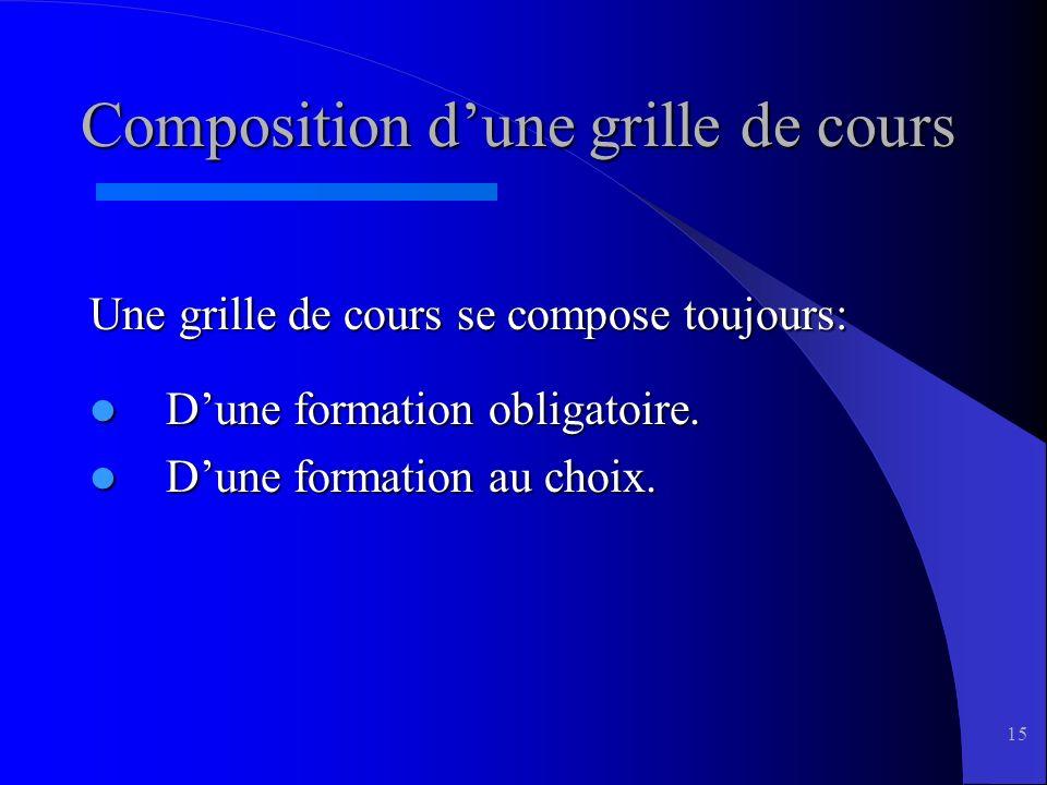 15 Composition dune grille de cours Une grille de cours se compose toujours: Dune formation obligatoire.