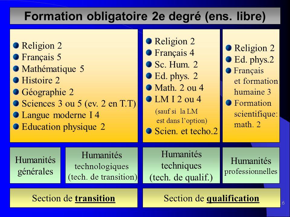 16 Religion 2 Français 5 Mathématique 5 Histoire 2 Géographie 2 Sciences 3 ou 5 (ev.