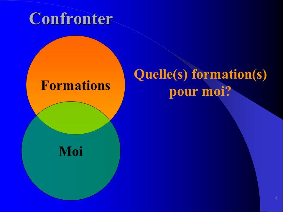 4 Confronter Formations Moi Quelle(s) formation(s) pour moi