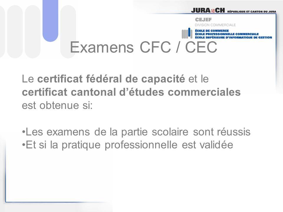 Examens CFC / CEC Le certificat fédéral de capacité et le certificat cantonal détudes commerciales est obtenue si: Les examens de la partie scolaire s