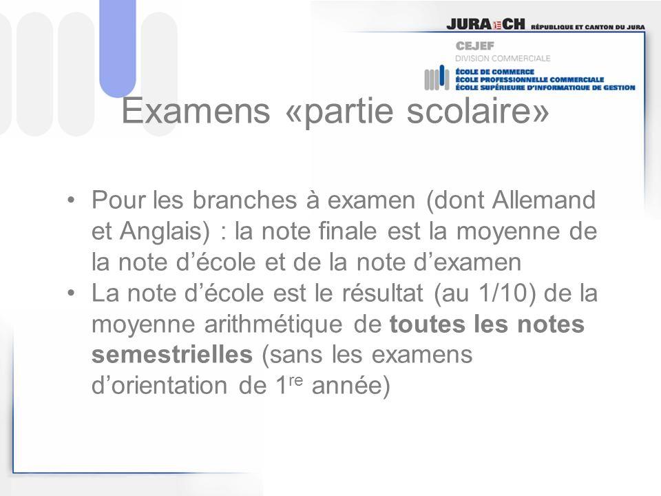 Examens «partie scolaire» Pour les branches à examen (dont Allemand et Anglais) : la note finale est la moyenne de la note décole et de la note dexame