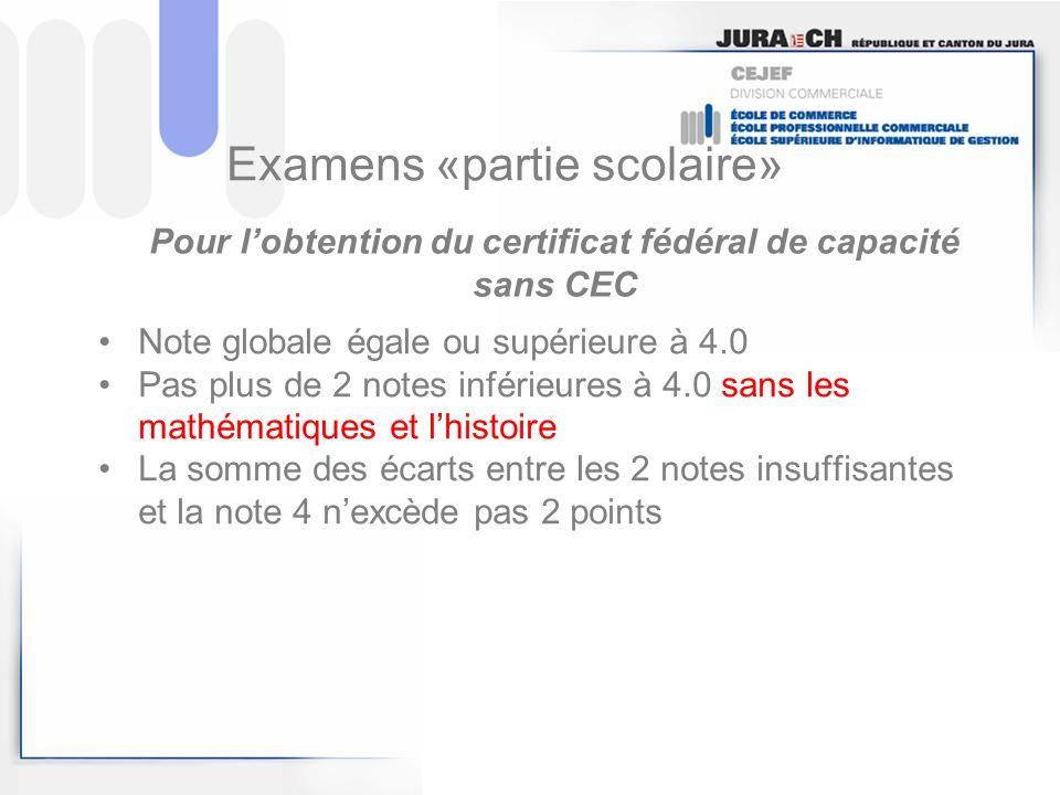 Examens «partie scolaire» Note globale égale ou supérieure à 4.0 Pas plus de 2 notes inférieures à 4.0 sans les mathématiques et lhistoire La somme de
