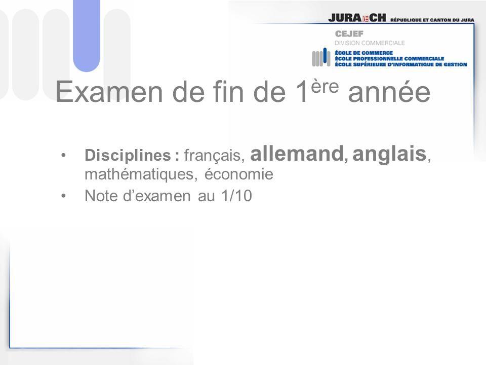 Examen de fin de 1 ère année Disciplines : français, allemand, anglais, mathématiques, économie Note dexamen au 1/10