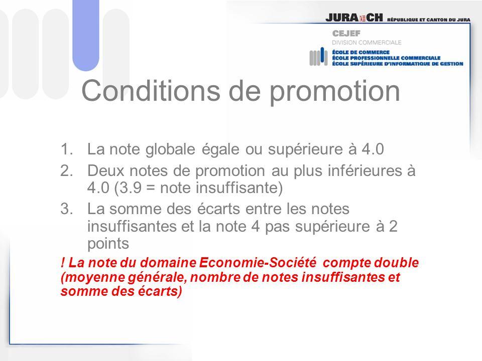 Conditions de promotion 1.La note globale égale ou supérieure à 4.0 2.Deux notes de promotion au plus inférieures à 4.0 (3.9 = note insuffisante) 3.La