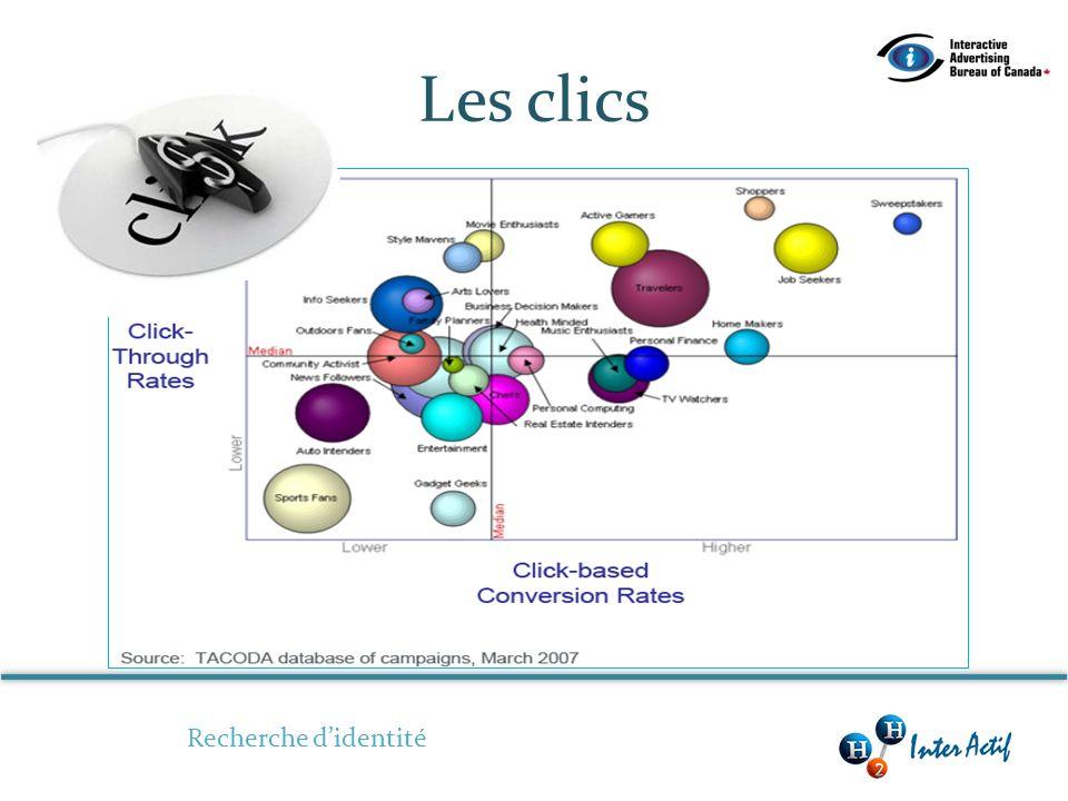 Les clics Recherche didentité