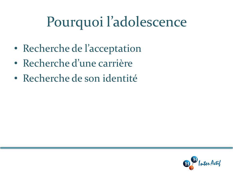 Pourquoi ladolescence Recherche de lacceptation Recherche dune carrière Recherche de son identité