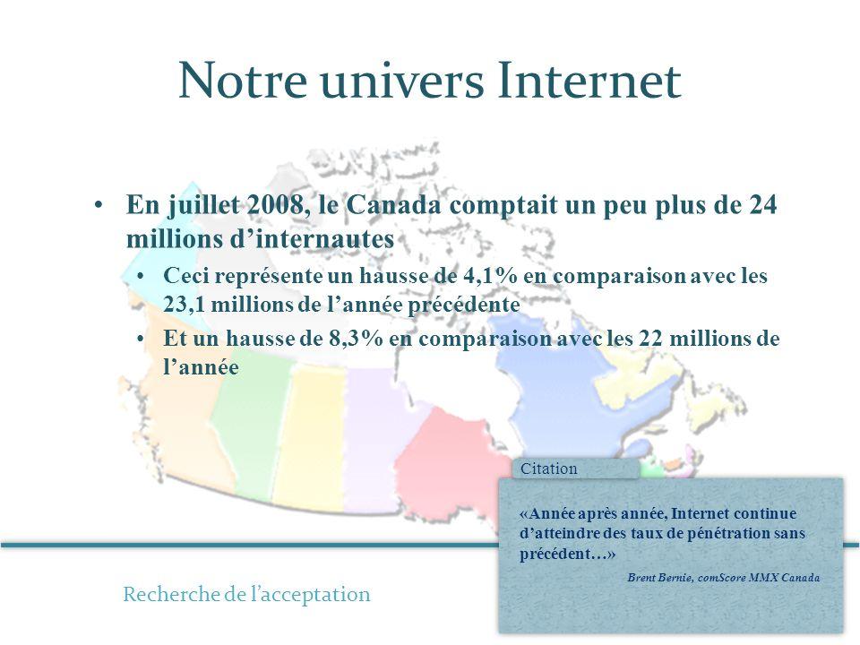 Notre univers Internet Citation «Année après année, Internet continue datteindre des taux de pénétration sans précédent…» Brent Bernie, comScore MMX Canada En juillet 2008, le Canada comptait un peu plus de 24 millions dinternautes Ceci représente un hausse de 4,1% en comparaison avec les 23,1 millions de lannée précédente Et un hausse de 8,3% en comparaison avec les 22 millions de lannée Recherche de lacceptation