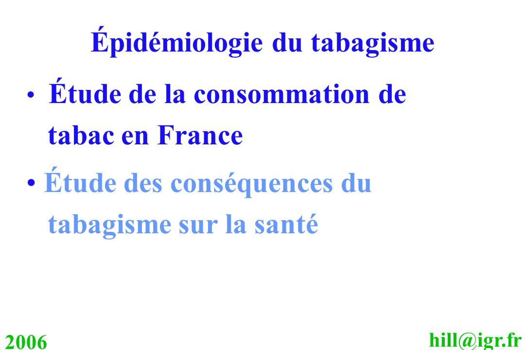 hill@igr.fr 2006 Épidémiologie du tabagisme Étude de la consommation de tabac en France Étude des conséquences du tabagisme sur la santé