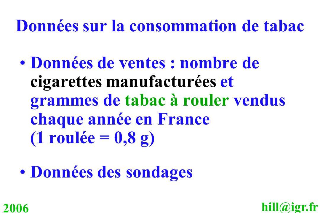 hill@igr.fr 2006 Données sur la consommation de tabac Données de ventes : nombre de cigarettes manufacturées et grammes de tabac à rouler vendus chaqu