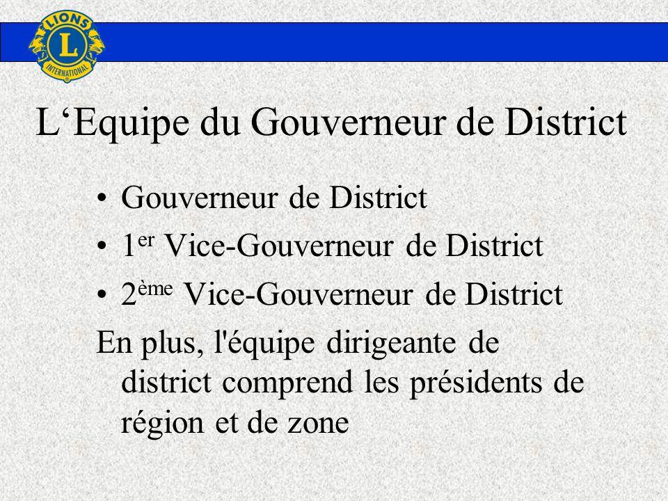 Gouverneur de District 1 er Vice-Gouverneur de District 2 ème Vice-Gouverneur de District En plus, l'équipe dirigeante de district comprend les présid