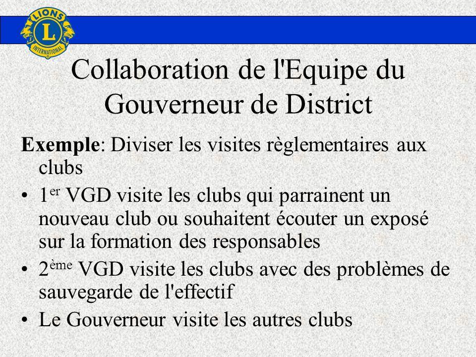 Collaboration de l'Equipe du Gouverneur de District Exemple: Diviser les visites règlementaires aux clubs 1 er VGD visite les clubs qui parrainent un