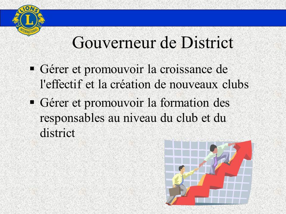Gouverneur de District Gérer et promouvoir la croissance de l'effectif et la création de nouveaux clubs Gérer et promouvoir la formation des responsab