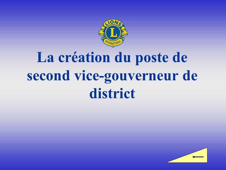 L équipe du gouverneur de district Gouverneur de District 1 er Vice-Gouverneur de District 2 ème Vice-Gouverneur de District Ces nouveaux postes ont été approuvés par le conseil d administration international Lions en mars 2007
