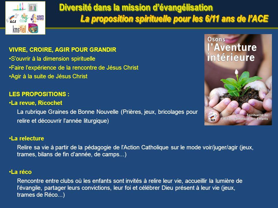 VIVRE, CROIRE, AGIR POUR GRANDIR S'ouvrir à la dimension spirituelle Faire l'expérience de la rencontre de Jésus Christ Agir à la suite de Jésus Chris