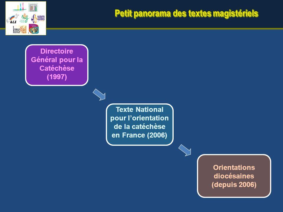 Directoire Général pour la Catéchèse (1997) Texte National pour lorientation de la catéchèse en France (2006) Orientations diocésaines (depuis 2006)