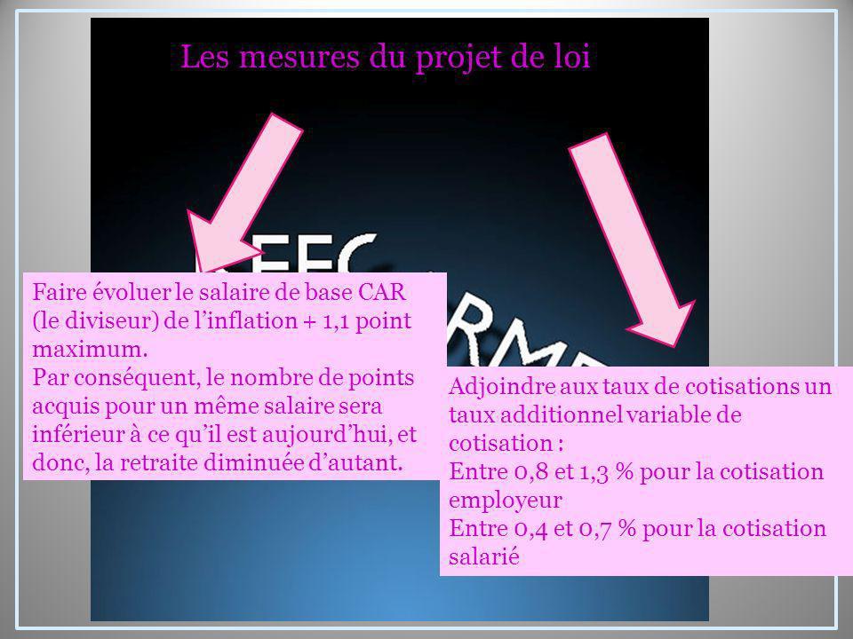 Les mesures du projet de loi Adjoindre aux taux de cotisations un taux additionnel variable de cotisation : Entre 0,8 et 1,3 % pour la cotisation empl