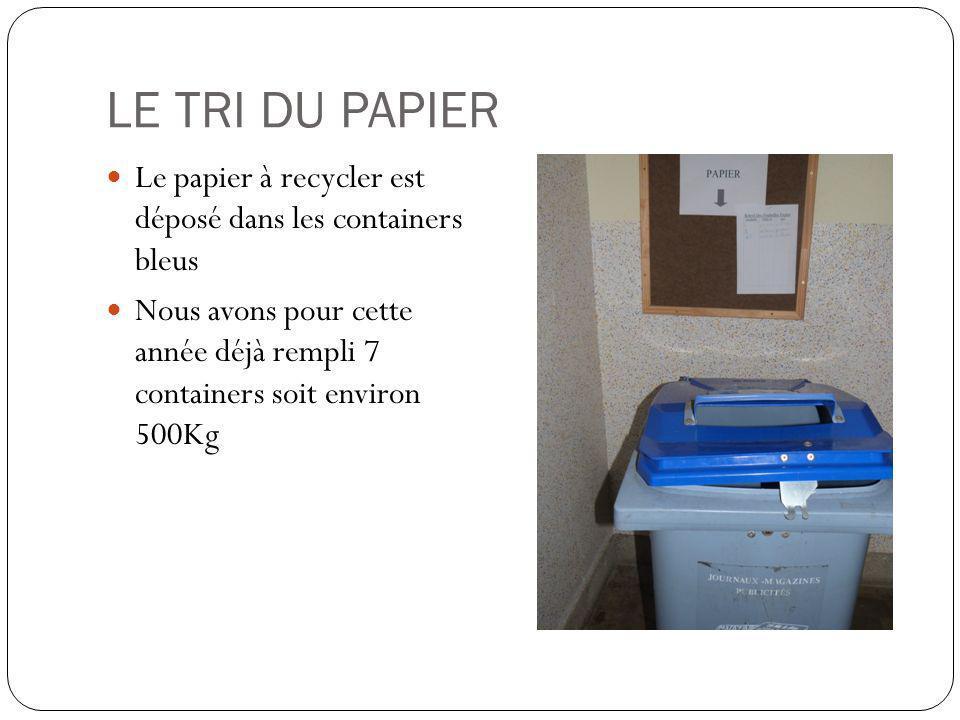 LE TRI DU PAPIER Le papier à recycler est déposé dans les containers bleus Nous avons pour cette année déjà rempli 7 containers soit environ 500Kg