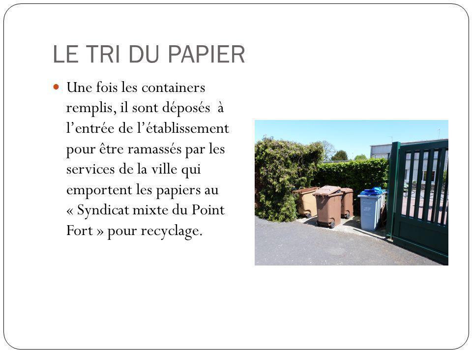 LE TRI DU PAPIER Une fois les containers remplis, il sont déposés à lentrée de létablissement pour être ramassés par les services de la ville qui emportent les papiers au « Syndicat mixte du Point Fort » pour recyclage.