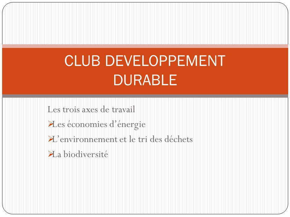 Historique Notre club en est à sa 4 ème année dexistence et ses activités se développent constamment tout en poursuivant les actions des années précédentes.