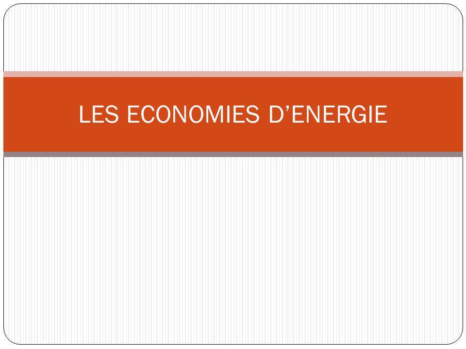 LES ECONOMIES DENERGIE