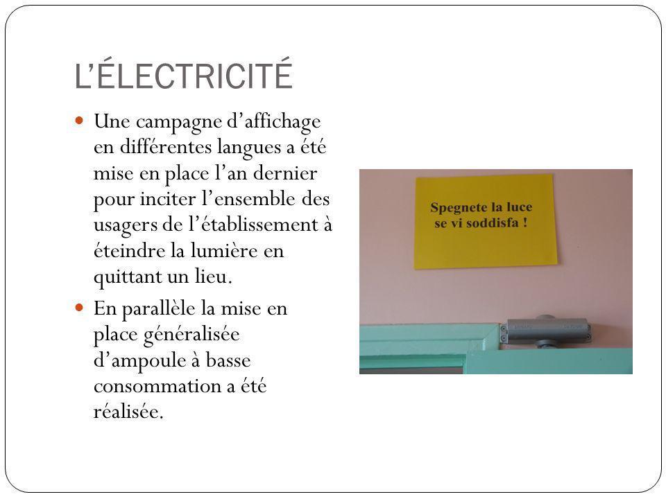 LÉLECTRICITÉ Une campagne daffichage en différentes langues a été mise en place lan dernier pour inciter lensemble des usagers de létablissement à éteindre la lumière en quittant un lieu.