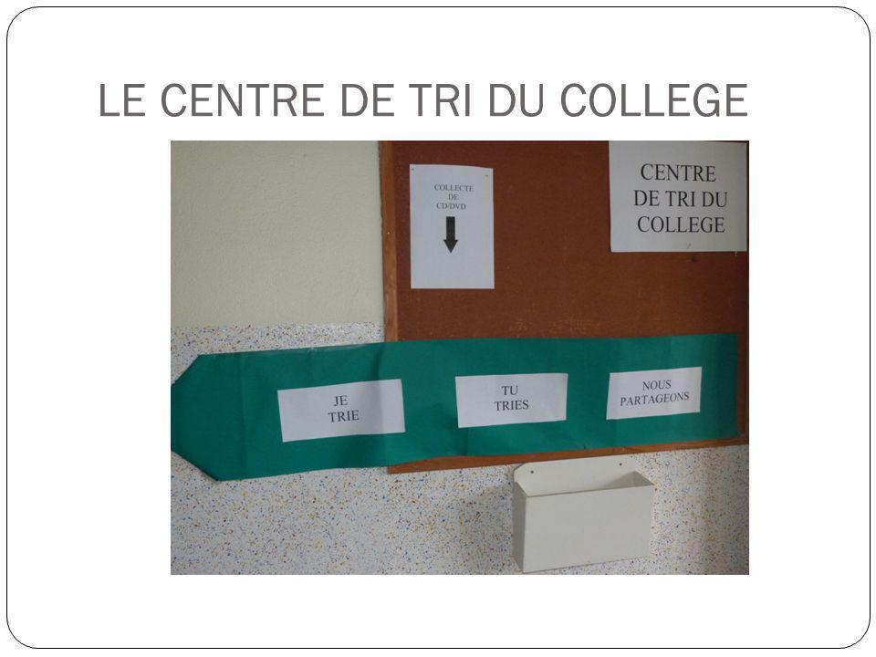 LE TRI DU PAPIER Dans chaque salle de létablissement deux bacs sont mis à disposition Un pour récolter le papier à recycler Lautre destiné au papier pour faire du brouillon (utilisé uniquement au recto)