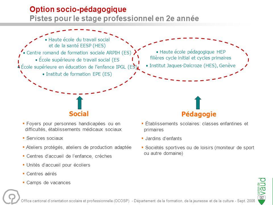 Office cantonal dorientation scolaire et professionnelle (OCOSP) - Département de la formation, de la jeunesse et de la culture - Sept.