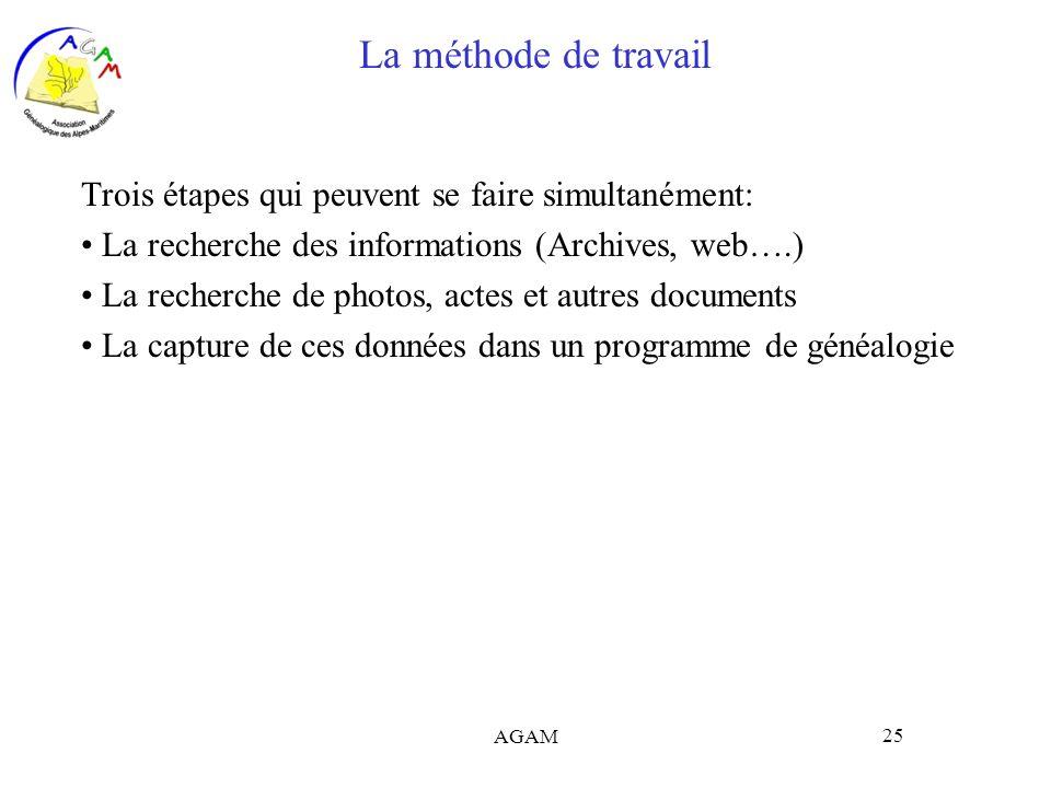 AGAM 25 La méthode de travail Trois étapes qui peuvent se faire simultanément: La recherche des informations (Archives, web….) La recherche de photos,