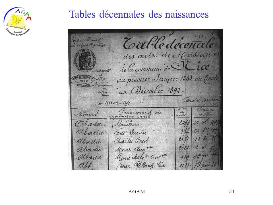 AGAM 31 Tables décennales des naissances