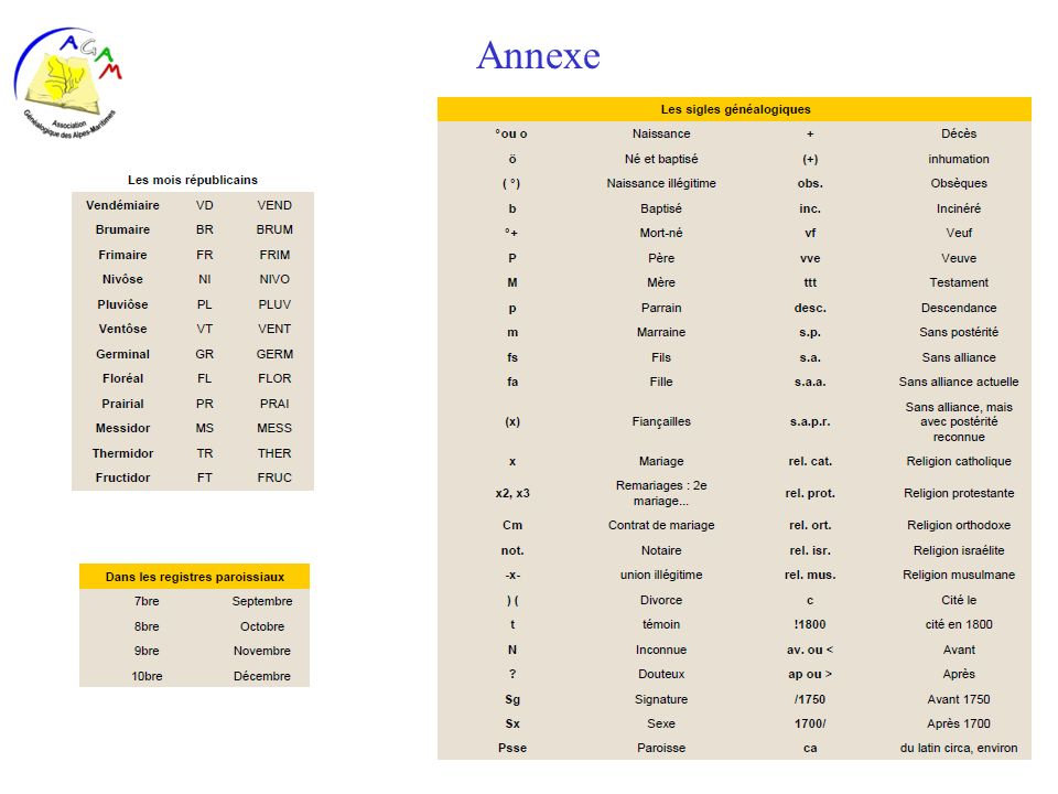 AGAM 48 Annexe