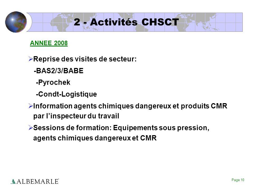Page 10 2 - Activités CHSCT Reprise des visites de secteur: -BAS2/3/BABE -Pyrochek -Condt-Logistique Information agents chimiques dangereux et produit