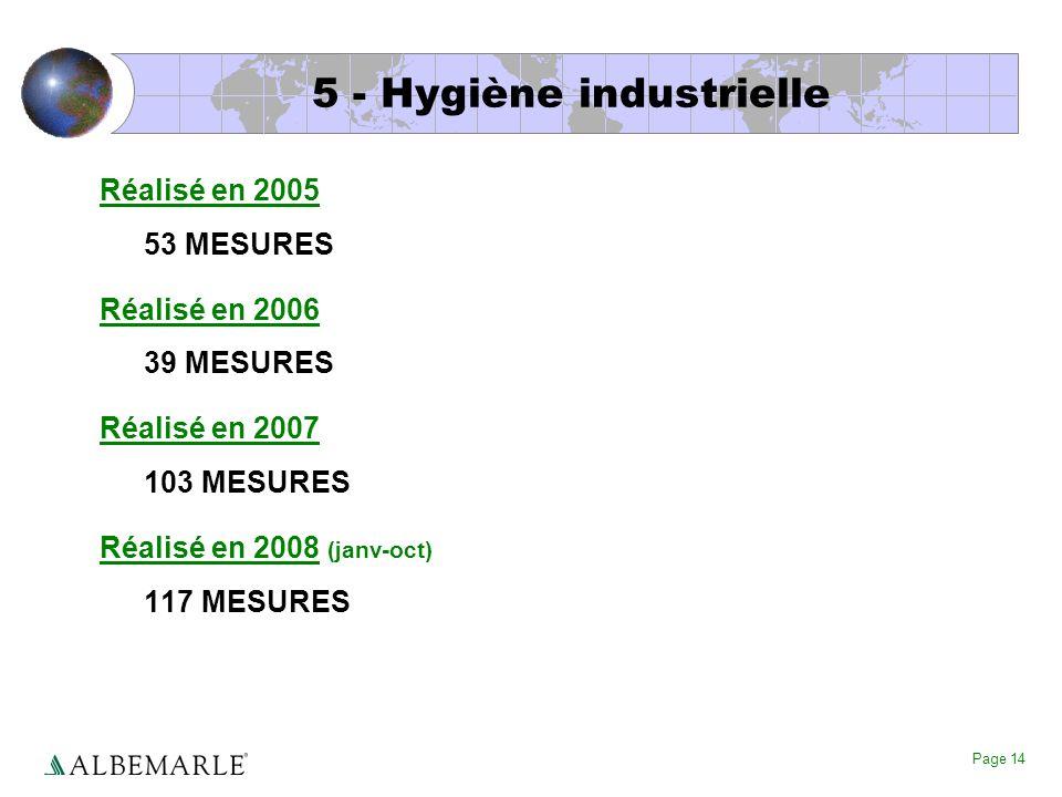 Page 14 5 - Hygiène industrielle Réalisé en 2005 53 MESURES Réalisé en 2006 39 MESURES Réalisé en 2007 103 MESURES Réalisé en 2008 (janv-oct) 117 MESU