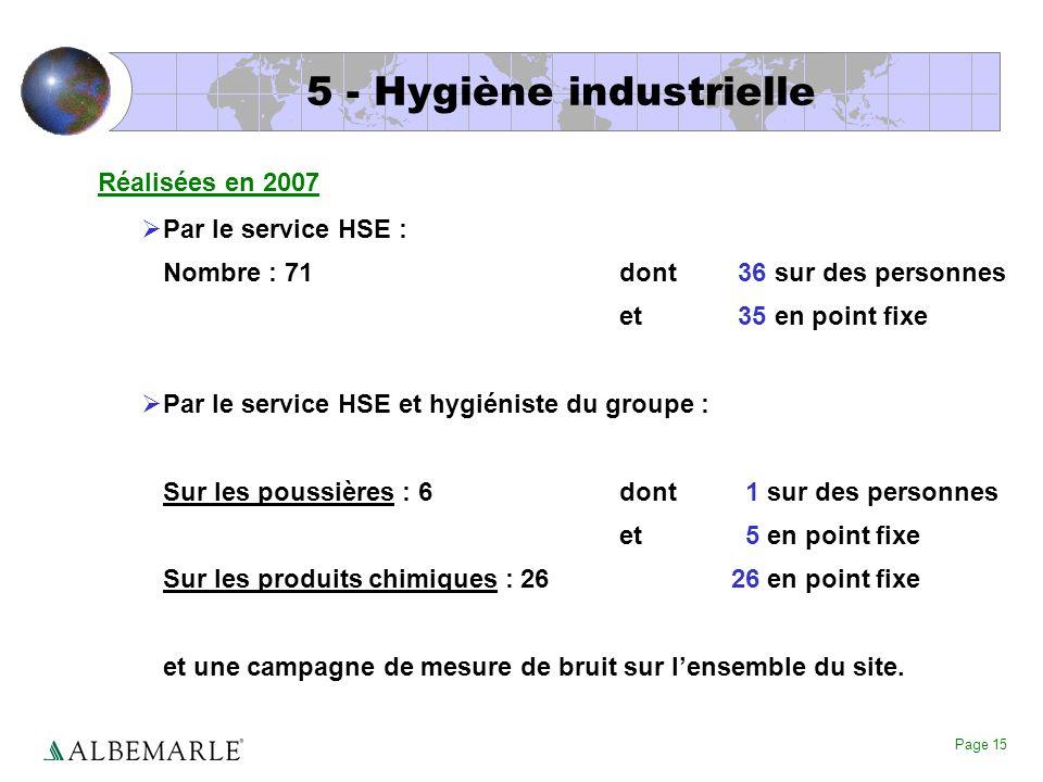 Page 15 5 - Hygiène industrielle Réalisées en 2007 Par le service HSE : Nombre : 71 dont 36 sur des personnes et 35 en point fixe Par le service HSE e