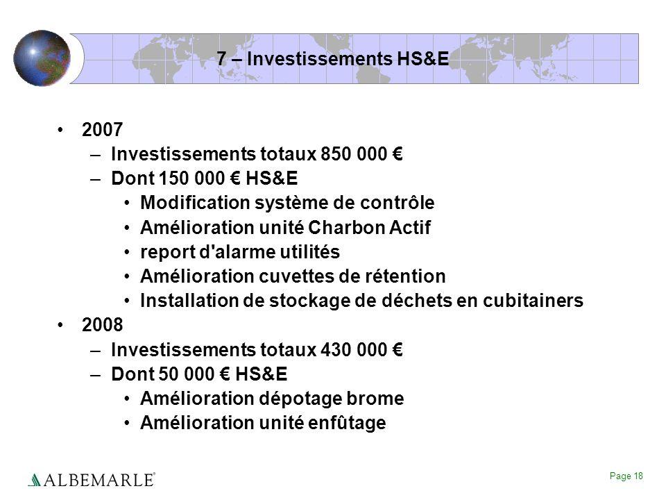 Page 18 7 – Investissements HS&E 2007 –Investissements totaux 850 000 –Dont 150 000 HS&E Modification système de contrôle Amélioration unité Charbon A