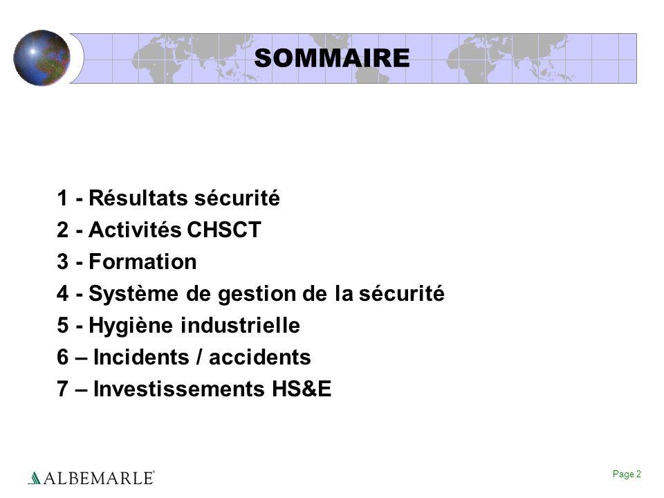 Page 2 SOMMAIRE 1 - Résultats sécurité 2 - Activités CHSCT 3 - Formation 4 - Système de gestion de la sécurité 5 - Hygiène industrielle 6 – Incidents